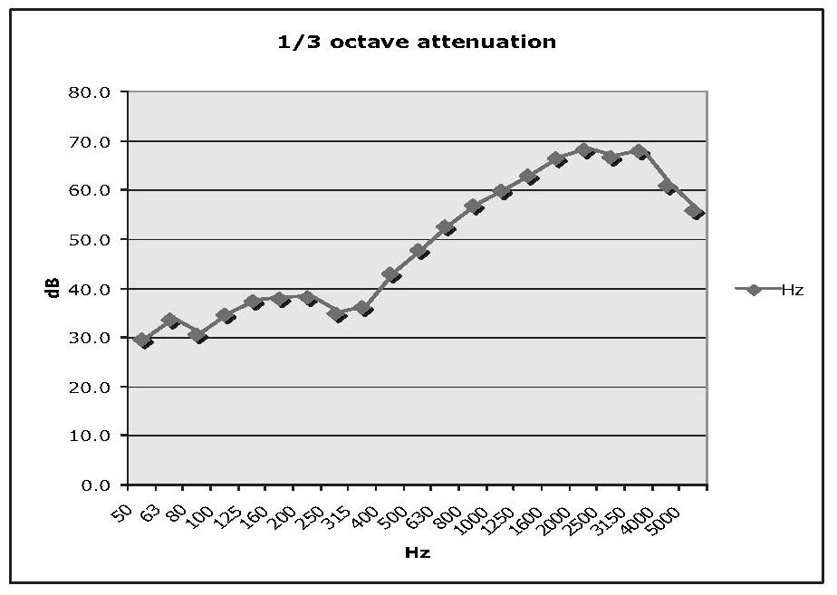 Straw-bale Sound Isolation and Acoustics – TLS #53